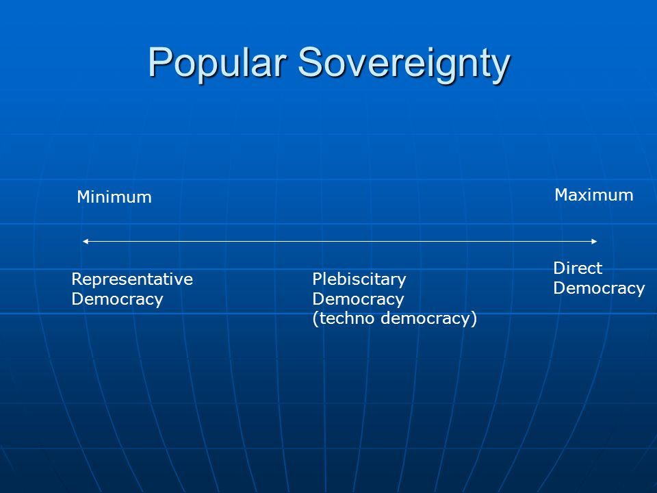 Popular Sovereignty Minimum Maximum Direct Democracy Representative