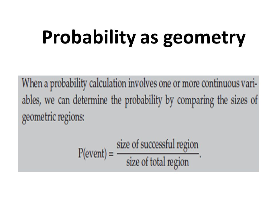 Probability as geometry