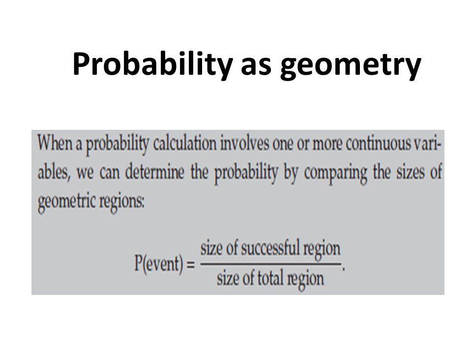 Probability as geometry