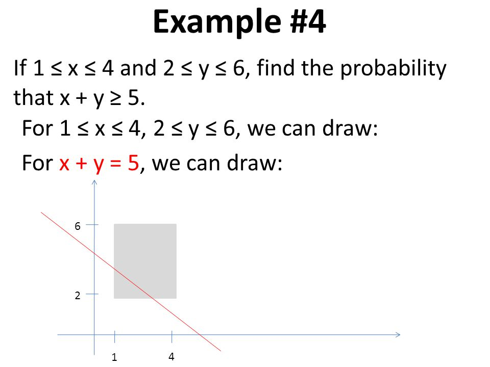 Example #4 If 1 ≤ x ≤ 4 and 2 ≤ y ≤ 6, find the probability that x + y ≥ 5. For 1 ≤ x ≤ 4, 2 ≤ y ≤ 6, we can draw: