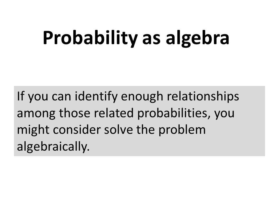 Probability as algebra