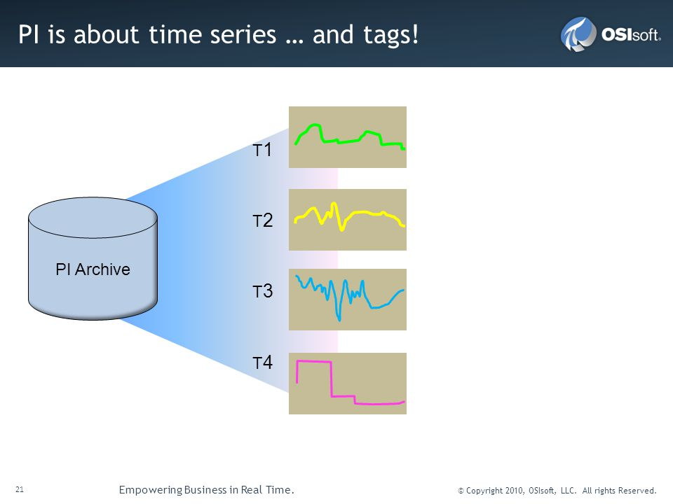 PI is about time series … and tags!