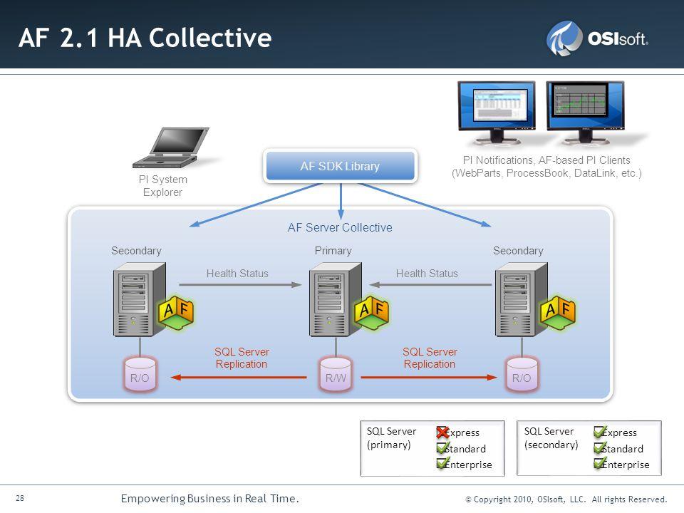 AF 2.1 HA Collective Express Standard Enterprise Express Standard