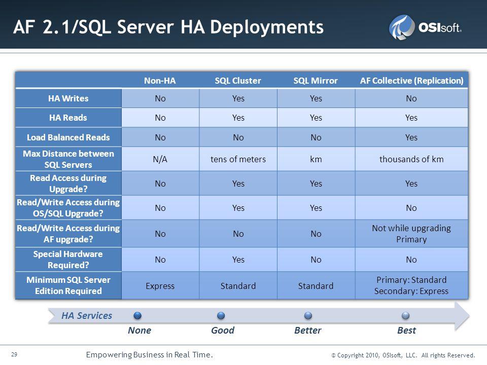 AF 2.1/SQL Server HA Deployments