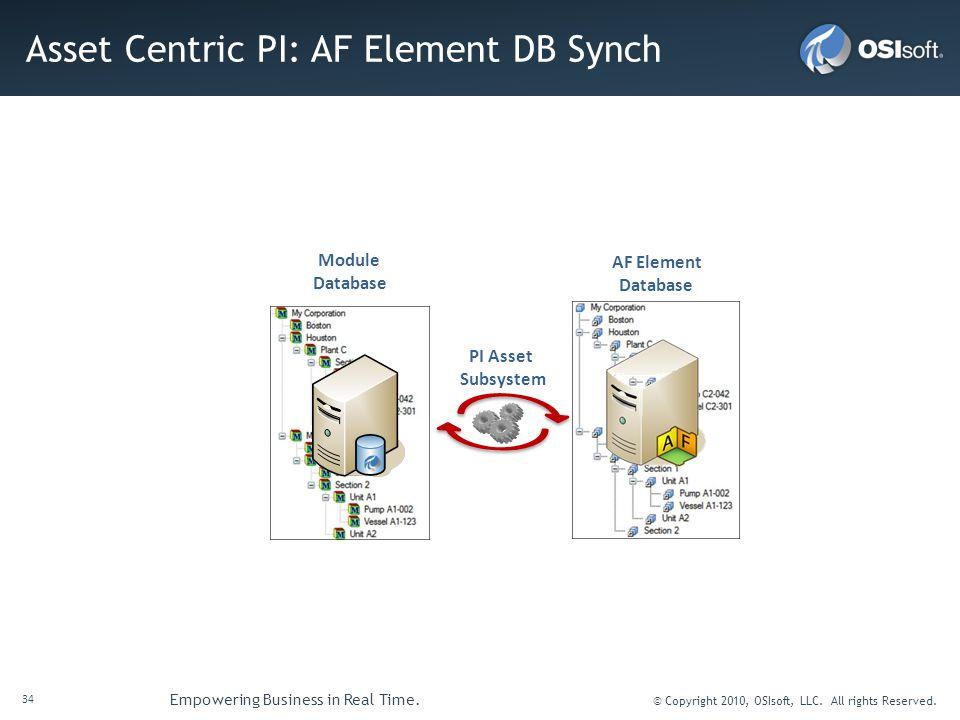 Asset Centric PI: AF Element DB Synch