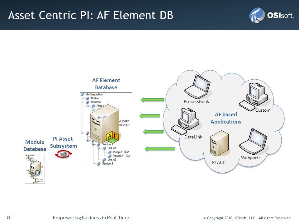 Asset Centric PI: AF Element DB