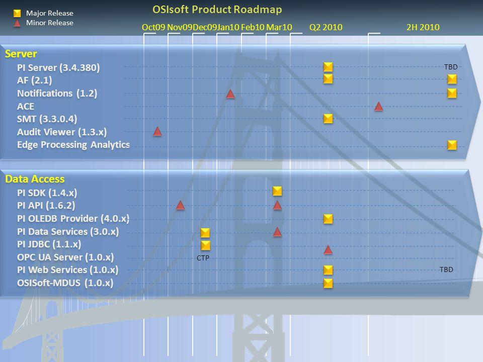 OSIsoft Product Roadmap