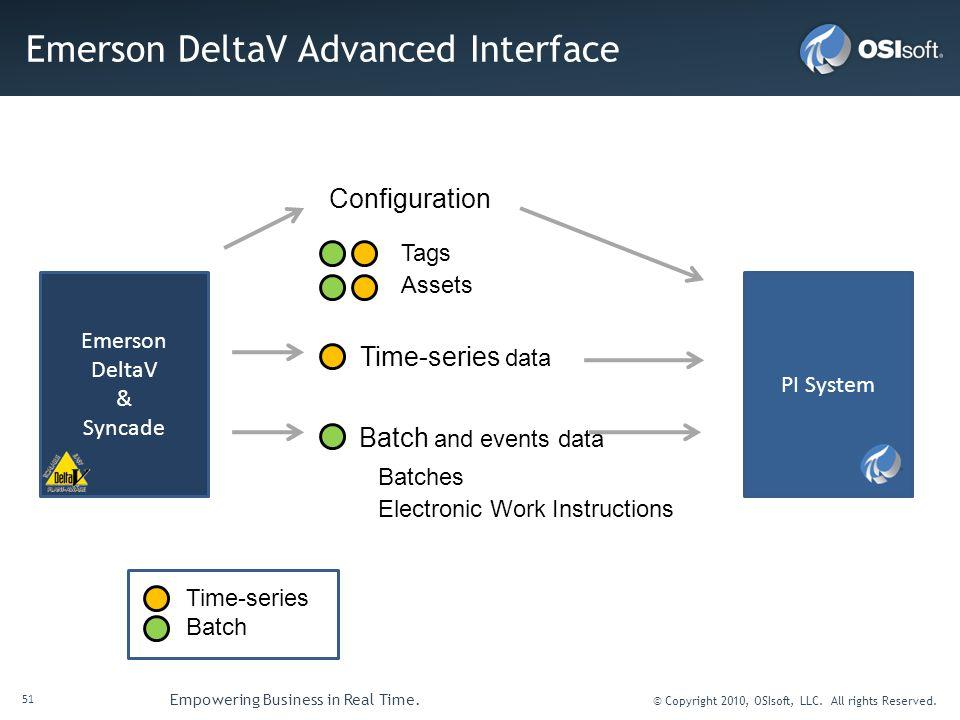 Emerson DeltaV Advanced Interface