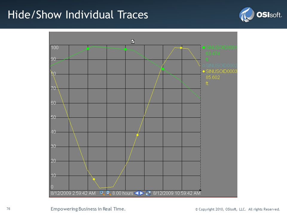 Hide/Show Individual Traces