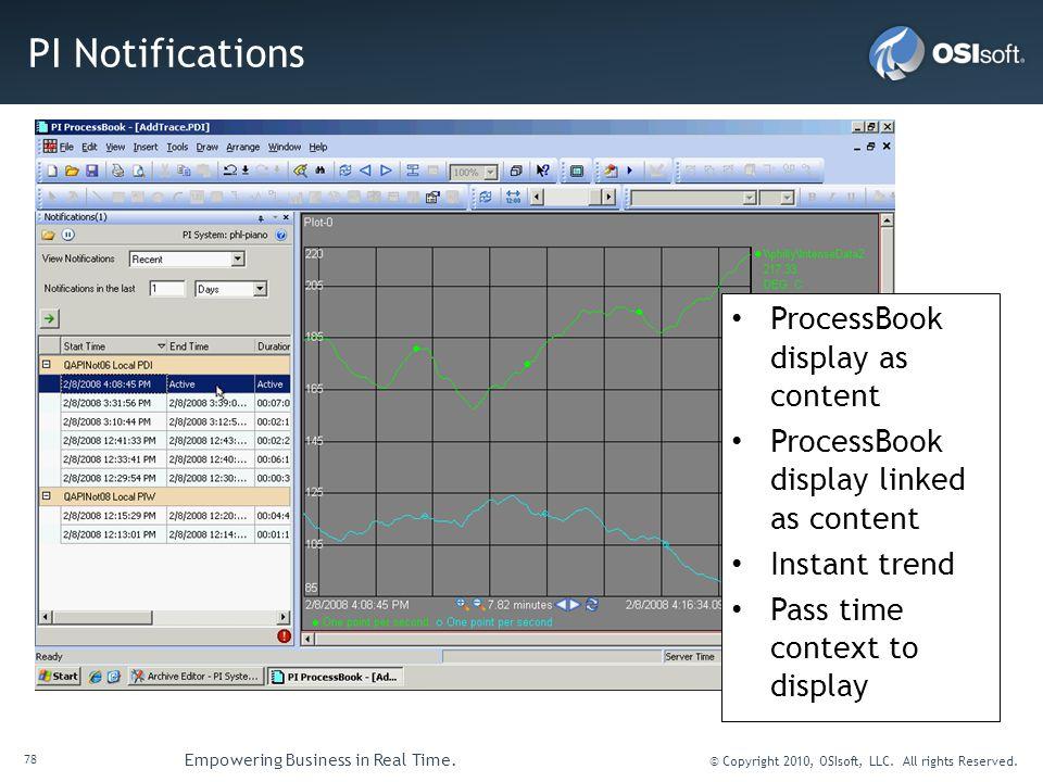 PI Notifications ProcessBook display as content