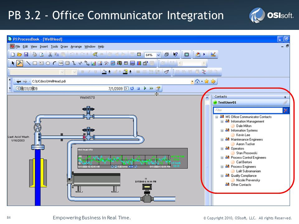 PB 3.2 - Office Communicator Integration
