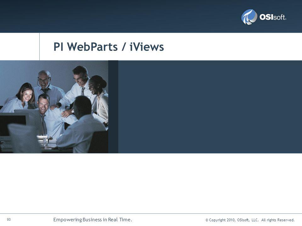 PI WebParts / iViews