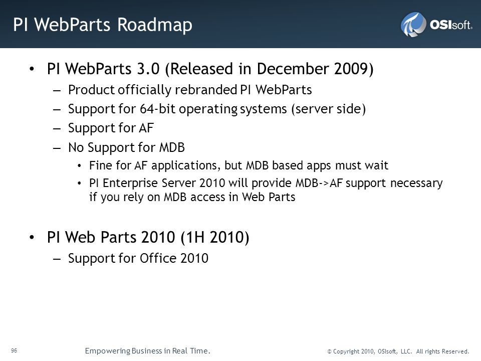 PI WebParts Roadmap PI WebParts 3.0 (Released in December 2009)