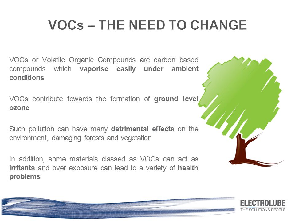 VOCs – THE NEED TO CHANGE