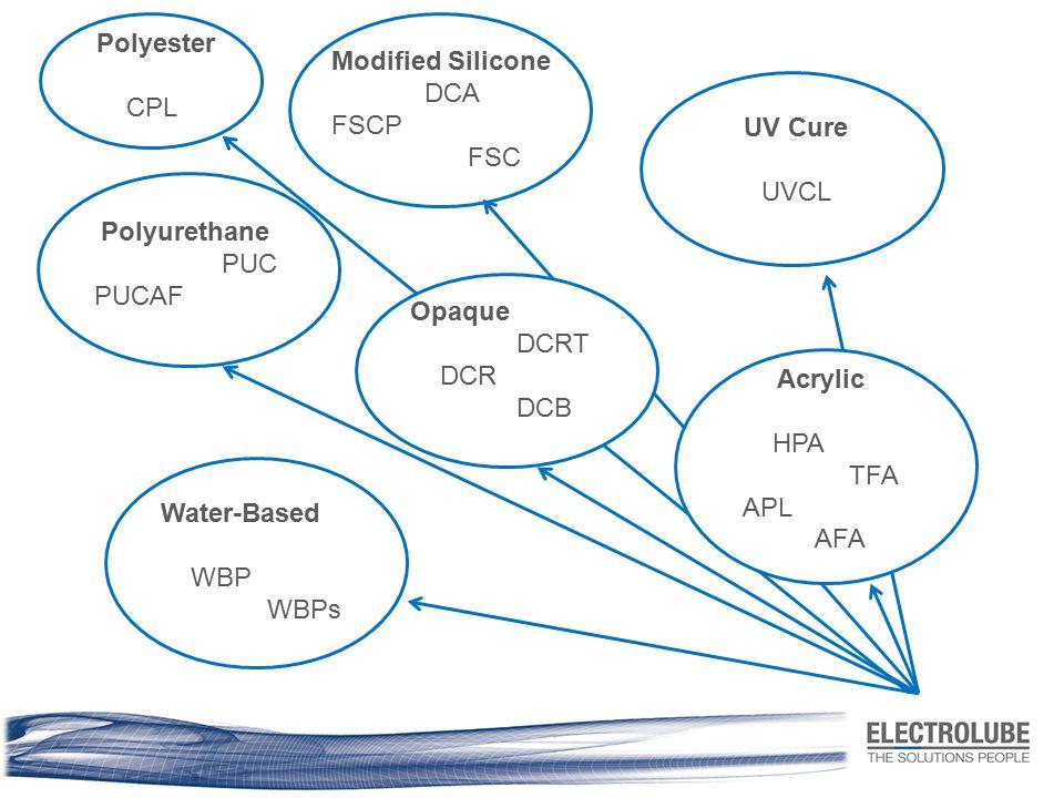 Polyester CPL. Modified Silicone. DCA. FSCP. FSC. UV Cure. UVCL. Polyurethane. PUC. PUCAF.