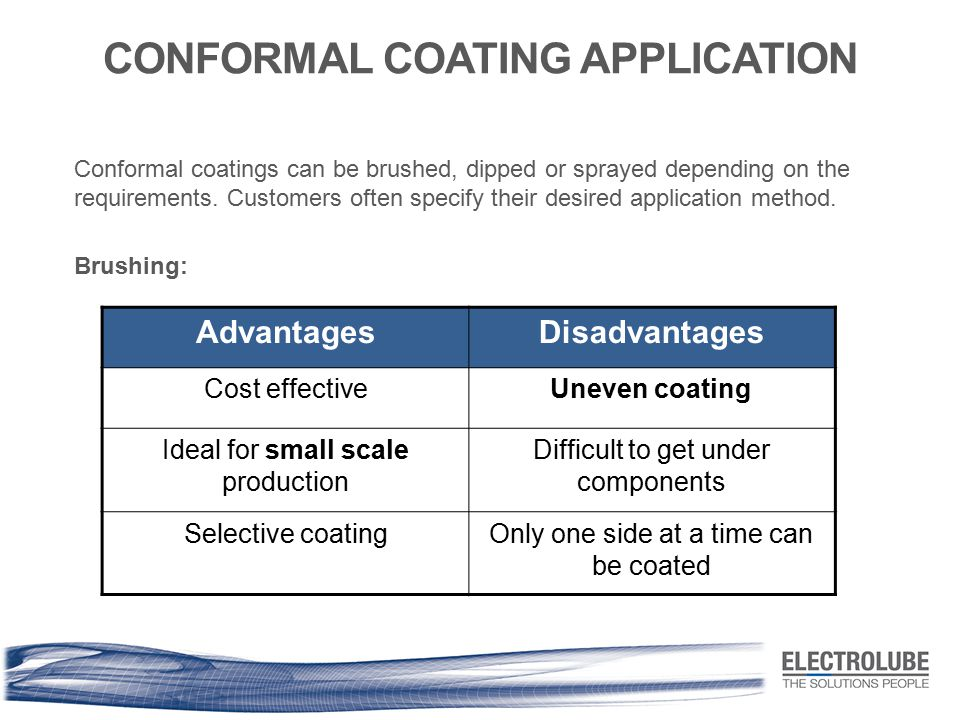 CONFORMAL COATING APPLICATION