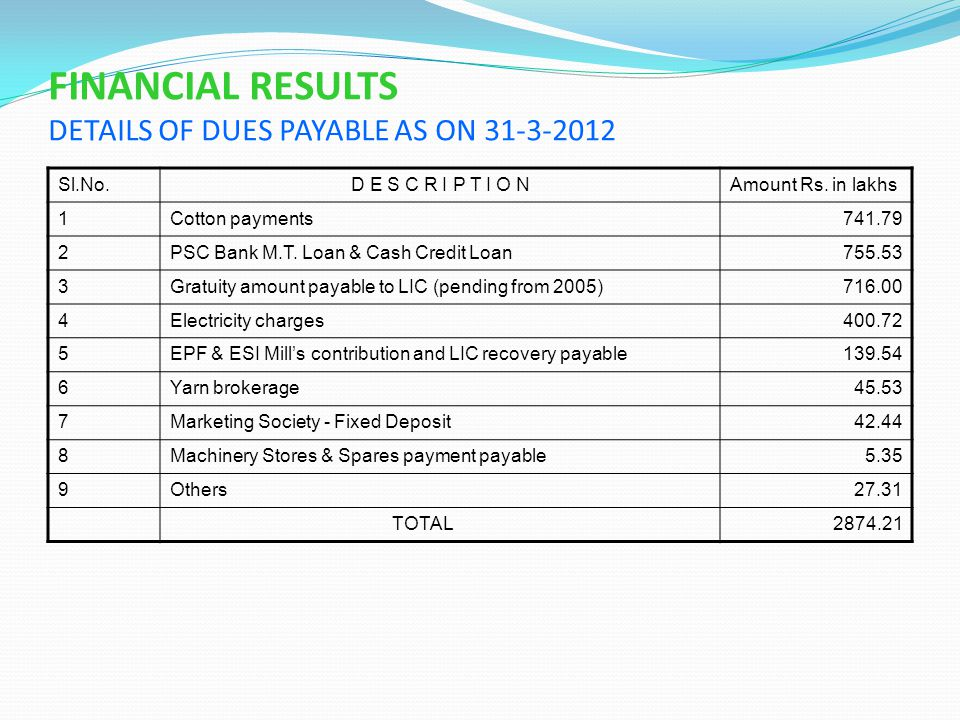 FINANCIAL RESULTS DETAILS OF DUES PAYABLE AS ON 31-3-2012