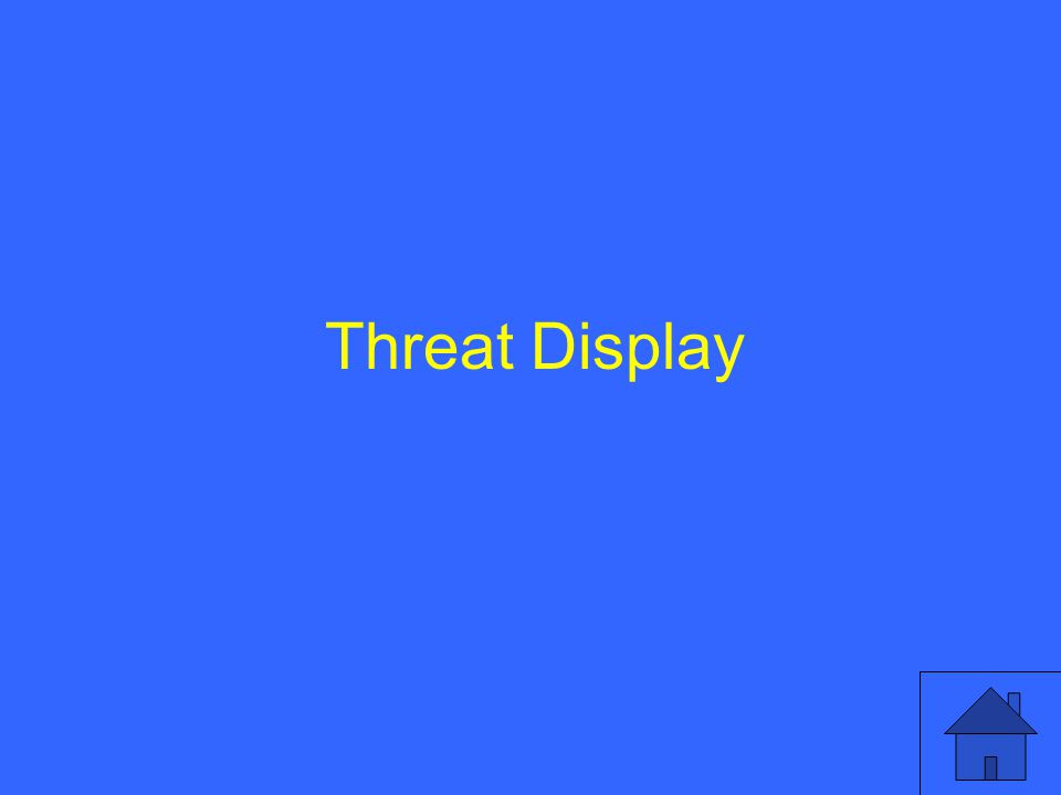 Threat Display