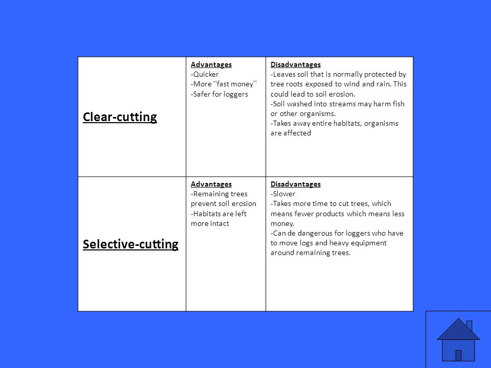 Clear-cutting Selective-cutting Advantages -Quicker -More fast money