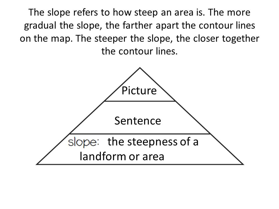 the steepness of a landform or area