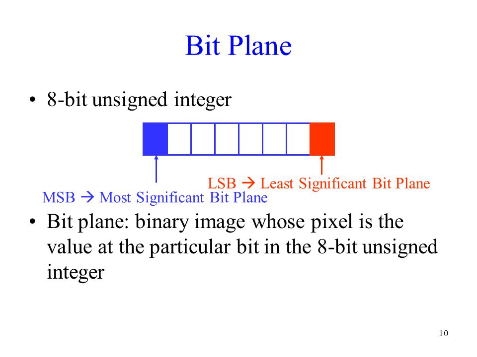 Bit Plane 8-bit unsigned integer