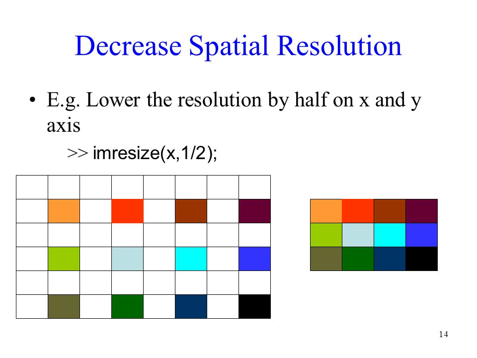 Decrease Spatial Resolution