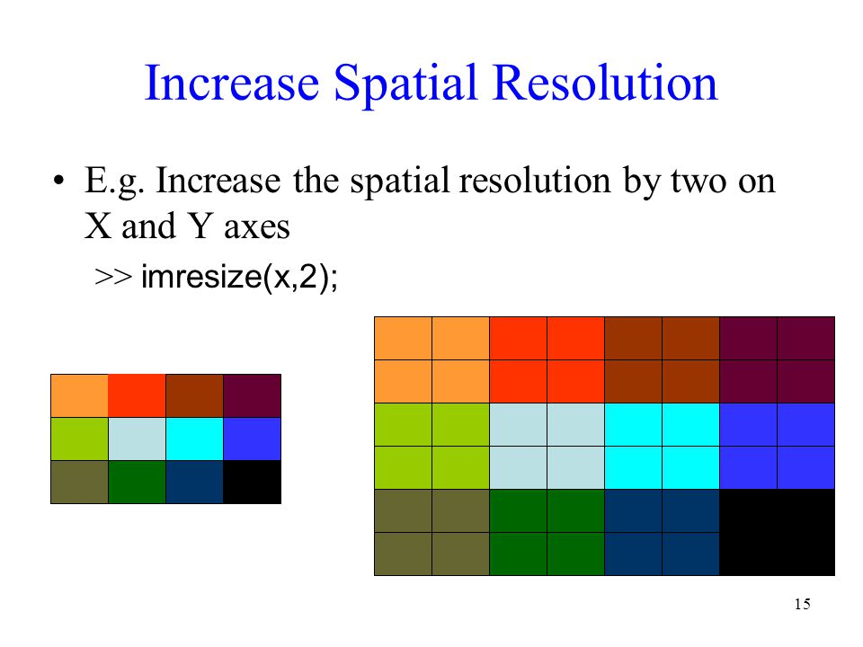 Increase Spatial Resolution