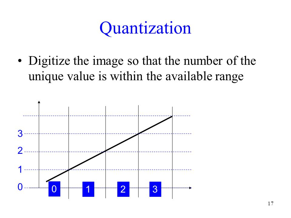 Quantization Digitize the image so that the number of the unique value is within the available range.