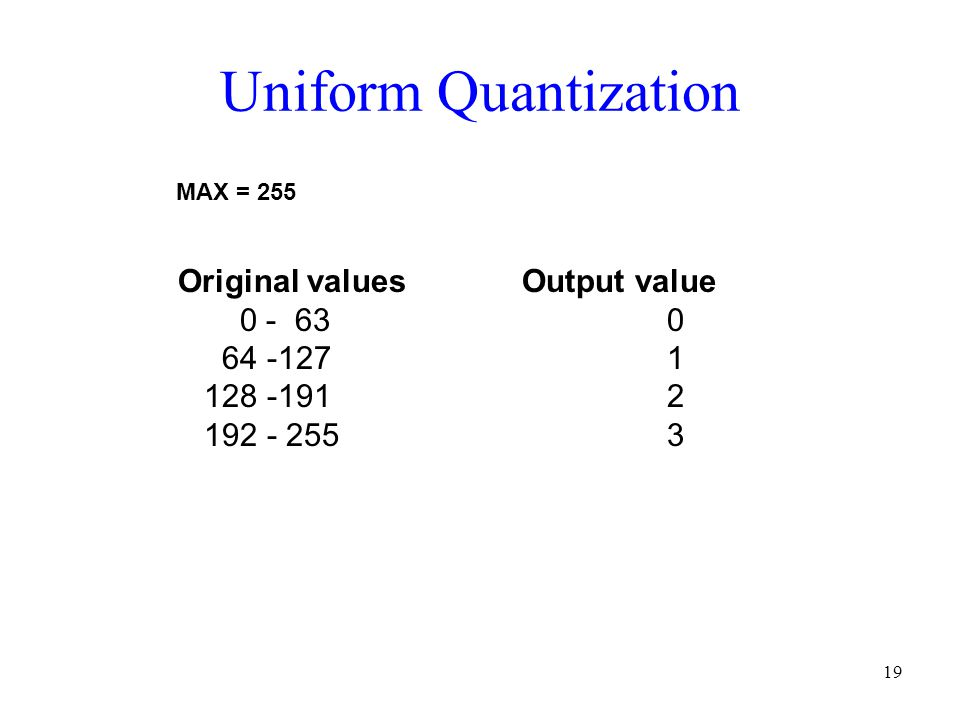 Uniform Quantization Original values Output value 0 - 63 0 64 -127 1