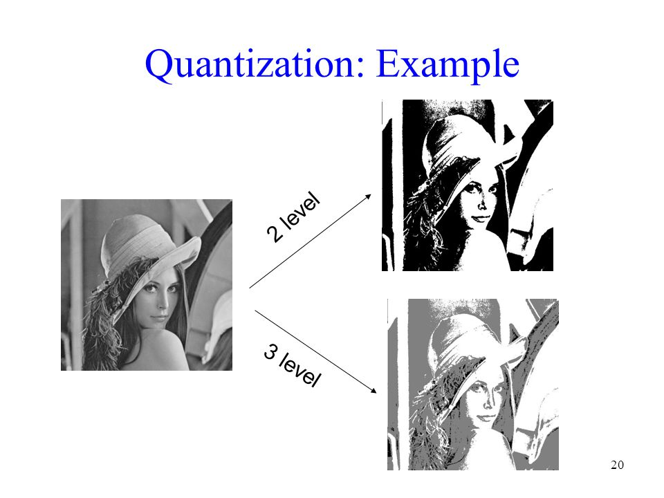 Quantization: Example