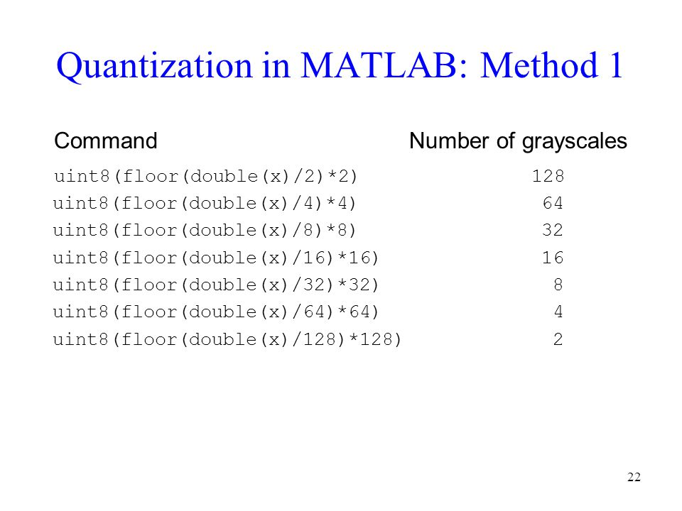 Quantization in MATLAB: Method 1