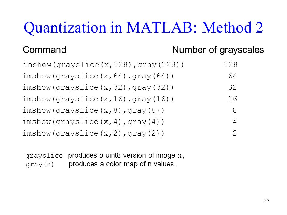 Quantization in MATLAB: Method 2