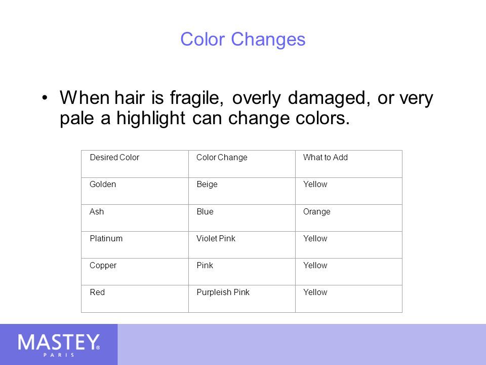 Color Changes When hair is fragile, overly damaged, or very pale a highlight can change colors. Desired Color.