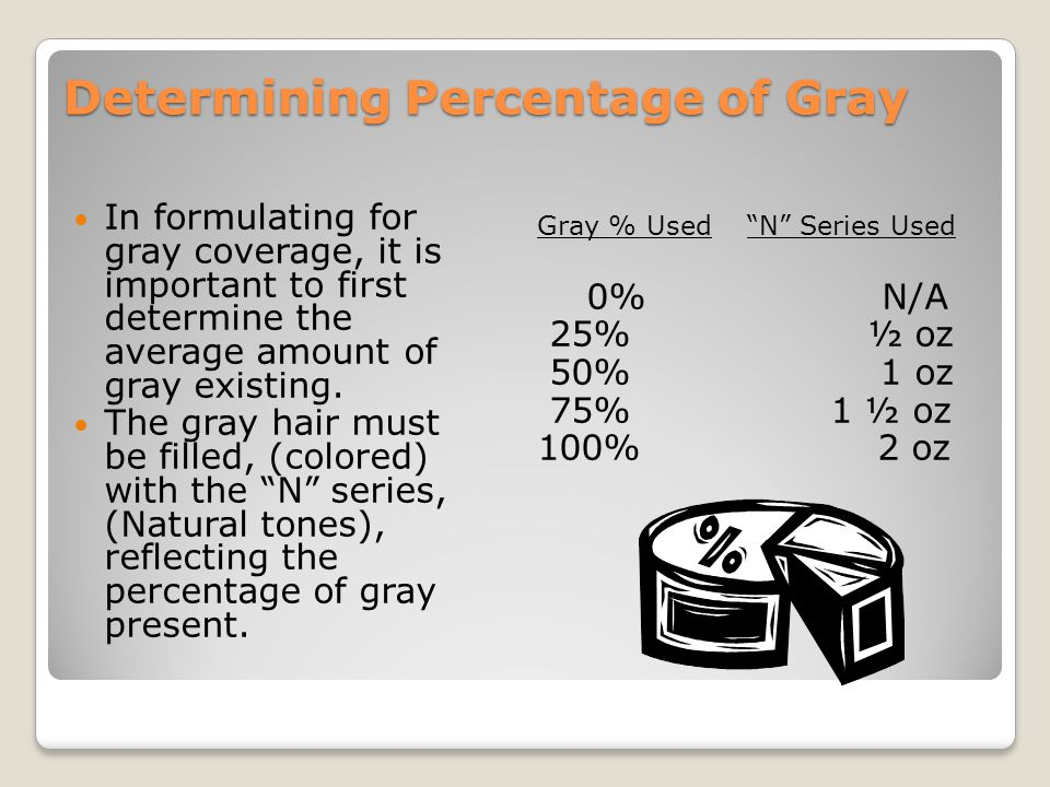 Determining Percentage of Gray