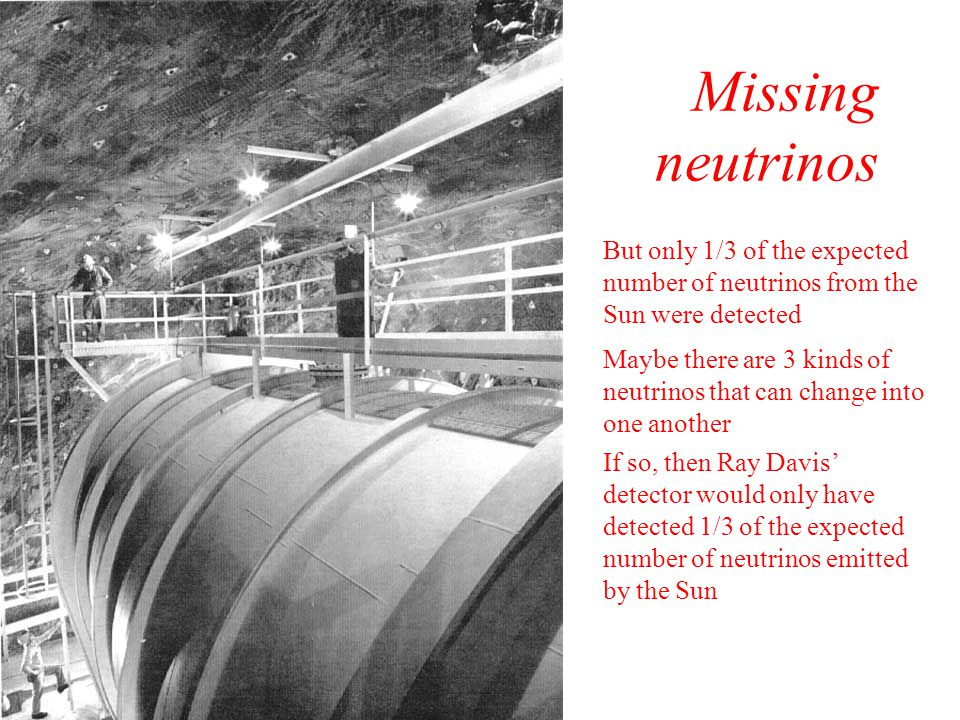 Missing neutrinos But only 1/3 of the expected number of neutrinos from the Sun were detected.