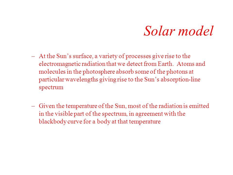 Solar model