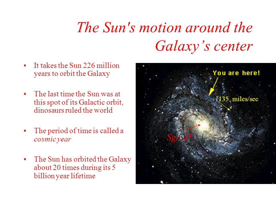 The Sun s motion around the Galaxy's center