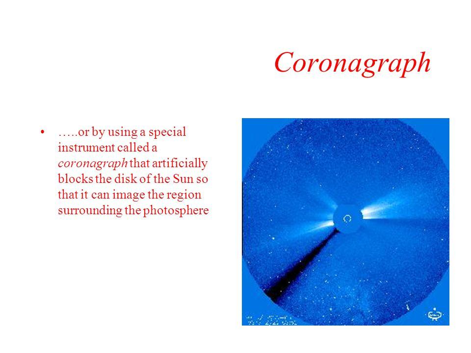 Coronagraph