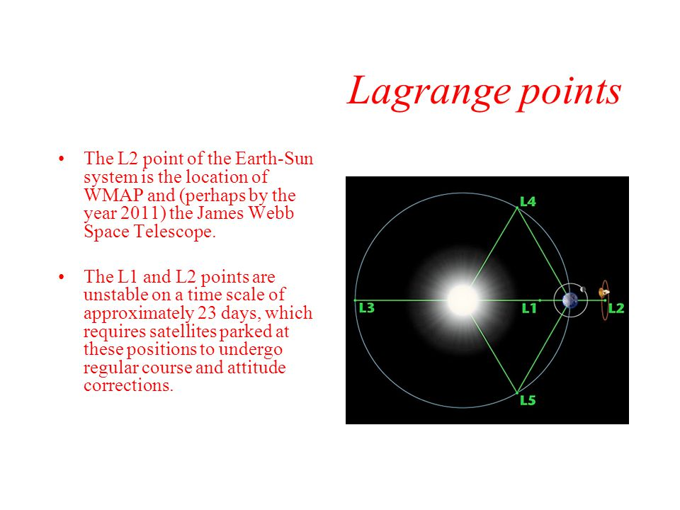 Lagrange points The L2 point of the Earth-Sun system is the location of WMAP and (perhaps by the year 2011) the James Webb Space Telescope.