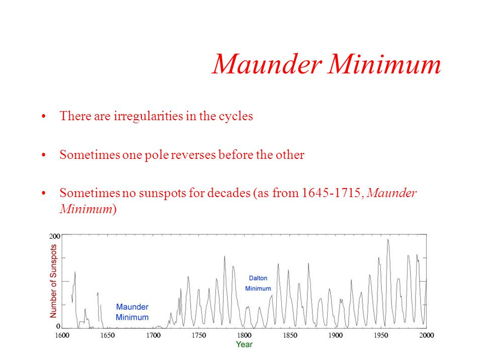 Maunder Minimum There are irregularities in the cycles