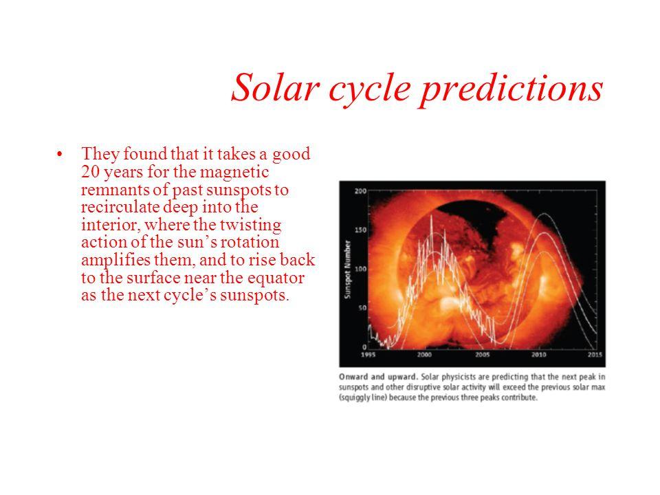 Solar cycle predictions