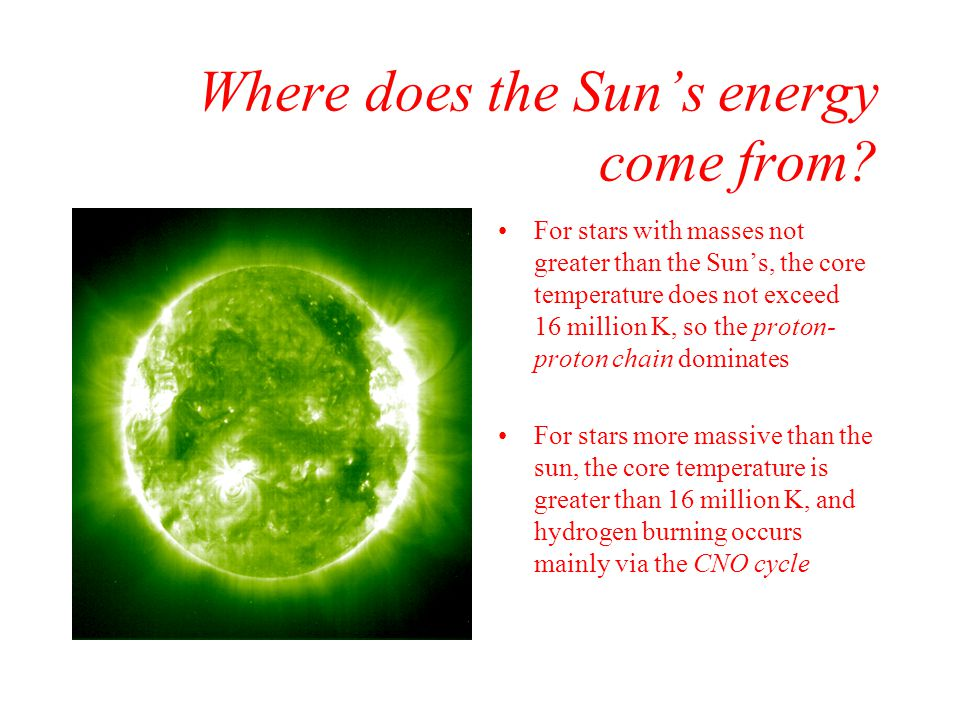 Where does the Sun's energy come from