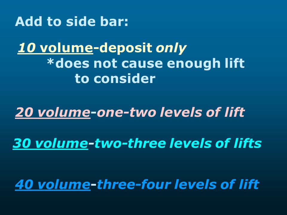 Add to side bar: 10 volume-deposit only *does not cause enough lift to consider. 20 volume-one-two levels of lift.