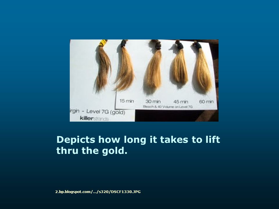 Depicts how long it takes to lift thru the gold.