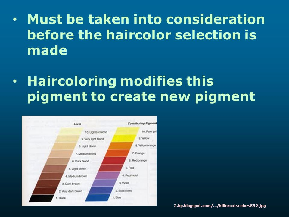 Haircoloring modifies this pigment to create new pigment