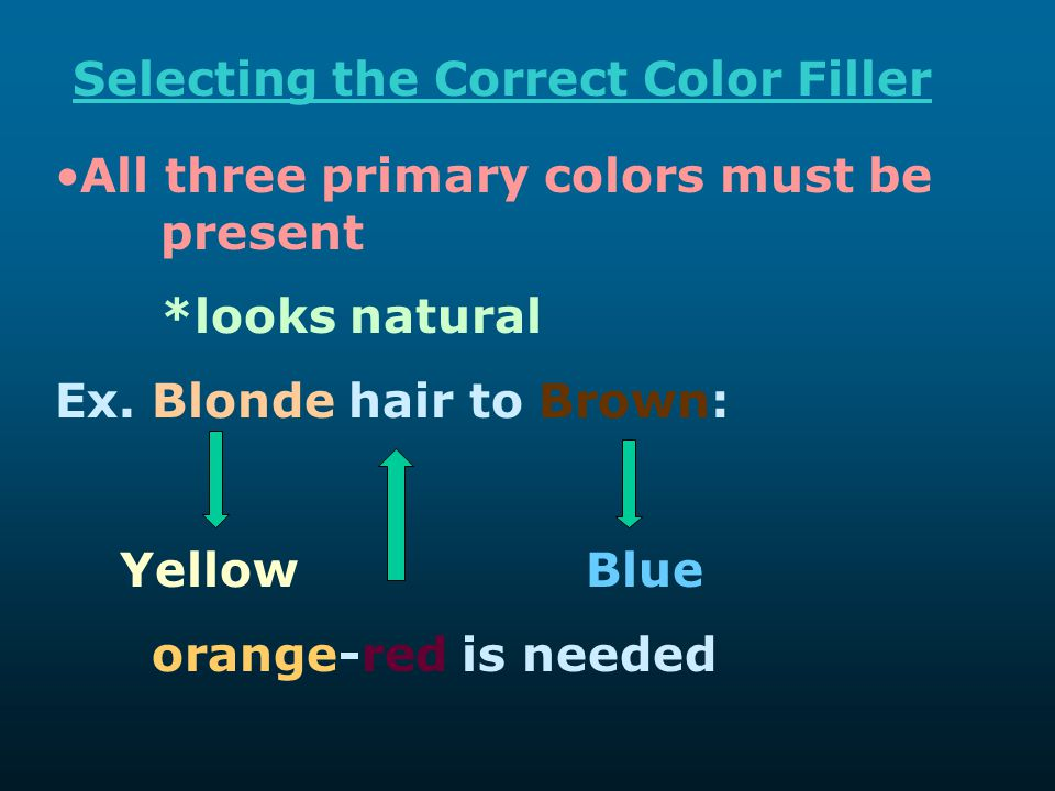 Selecting the Correct Color Filler