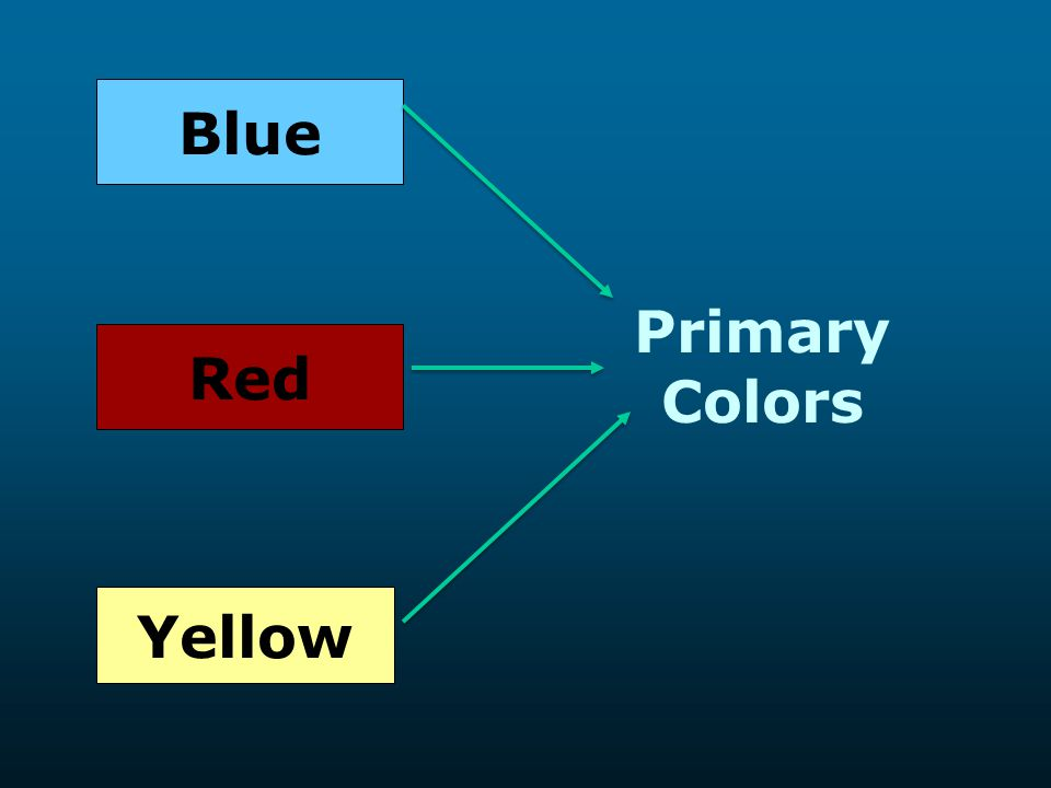 Blue Primary Colors Red Yellow