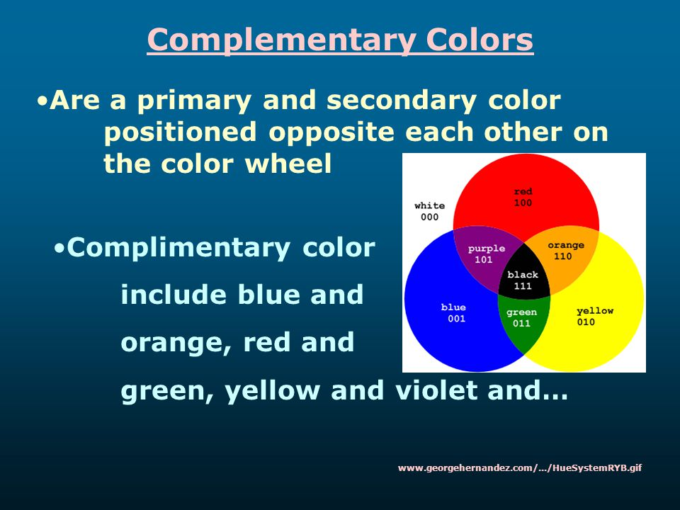 Complementary Colors Are a primary and secondary color positioned opposite each other on the color wheel.