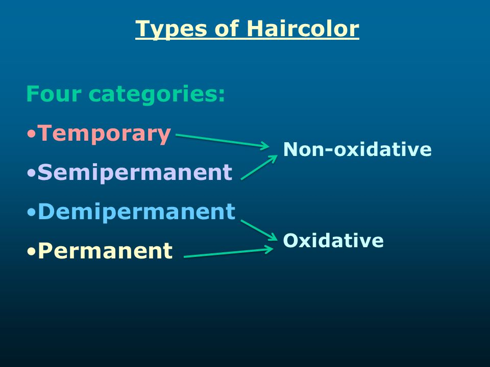 Types of Haircolor Four categories: Temporary Semipermanent