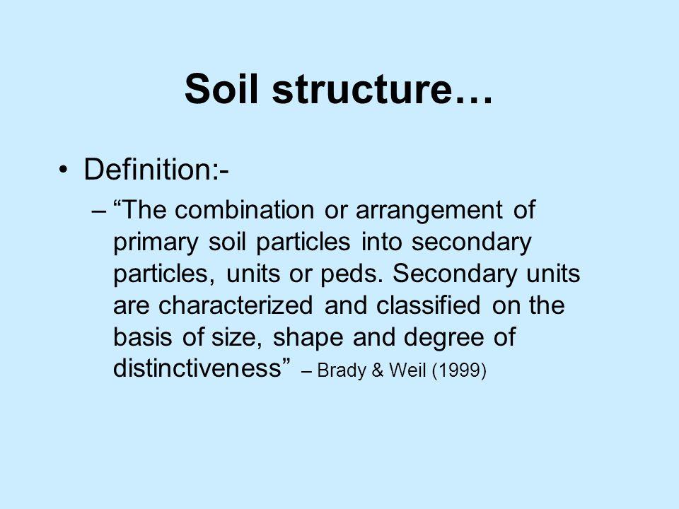 Soil structure… Definition:-